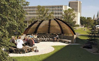 Eligibility For Universities in Canada